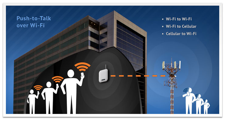 Building Wi-Fi is a simplified process of accessing